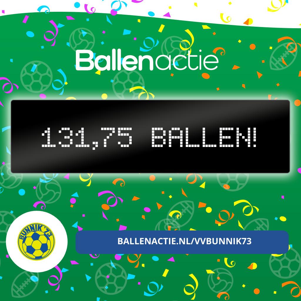 Uitslag Ballenactie
